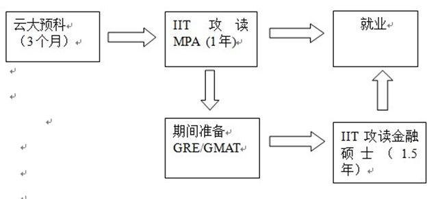 电路 电路图 电子 设计 素材 原理图 640_291